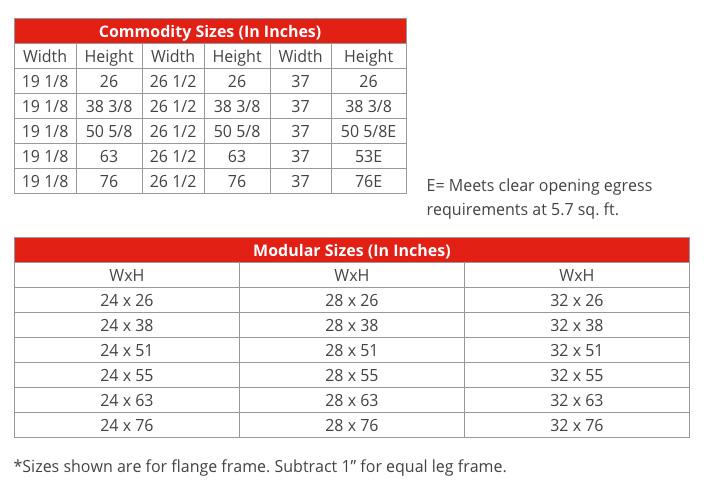 CGI-Targa-Serie-7300-casement-impact-window-miami-florida-sizes