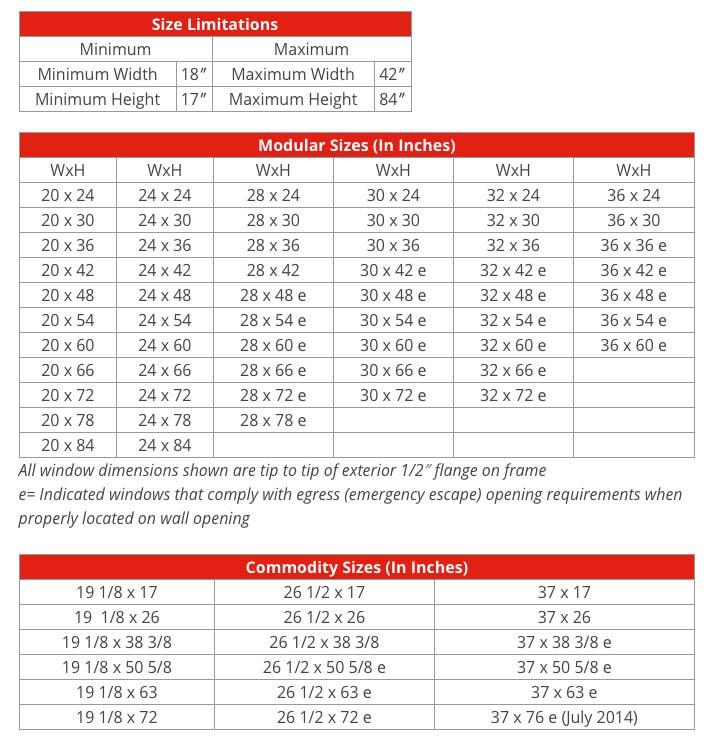 Estate-collection-serie-238-Casement-impact-window-miami-sizes